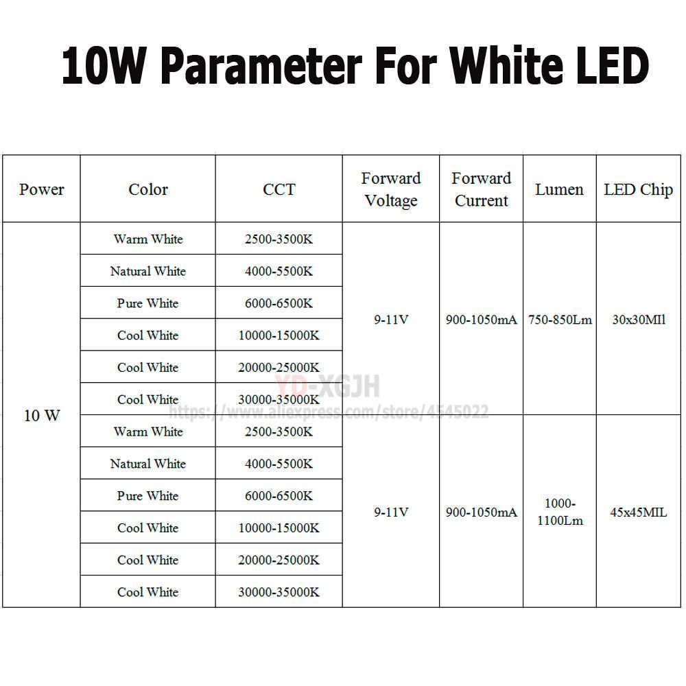 10W blanc naturel chaud haute puissance LED COB puce 3500K 4500K 6500K 15000K 25000K 35000K K COB SMD perles légères pour 10W projecteur