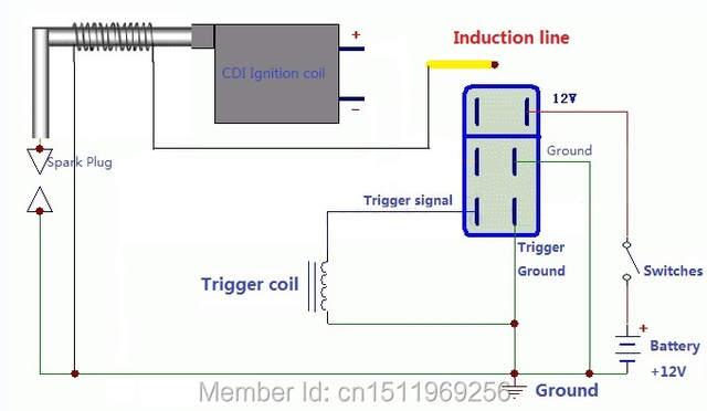 dc cdi wiring diagram timing trigger data wiring diagram schemaonline shop  universal modified motorcycle motorbike atv