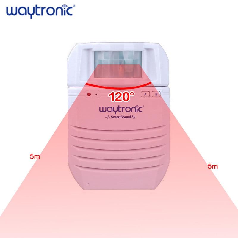 PIR Detector Infravermelho Sensor De Movimento sem fio Falando Automático Indução Doorbell Bem-vindo Alarme Locutor de Voz