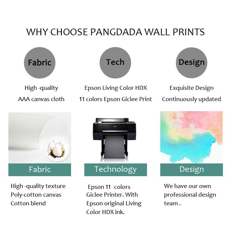 Thời Trang hiện đại Làm Đẹp Tranh Canvas Nghệ Poster hoặc In Màu Sắc Rực Rỡ Tóc Trang Điểm Treo Tường Hình Cho Salon Làm Đẹp Shop Trang Trí DH2707