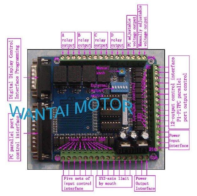 Grande CNC Routeur MACH-CNC CONSEIL DES INTERFACES de Pour PC MACH3 KCAM4