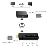 measy w2h mini HDMI KVM Over TCP/IP Extender Up To 15m Receiver and Transmitter to HDTV 1080P HDMI 1.3/HDCP1.1&1.2