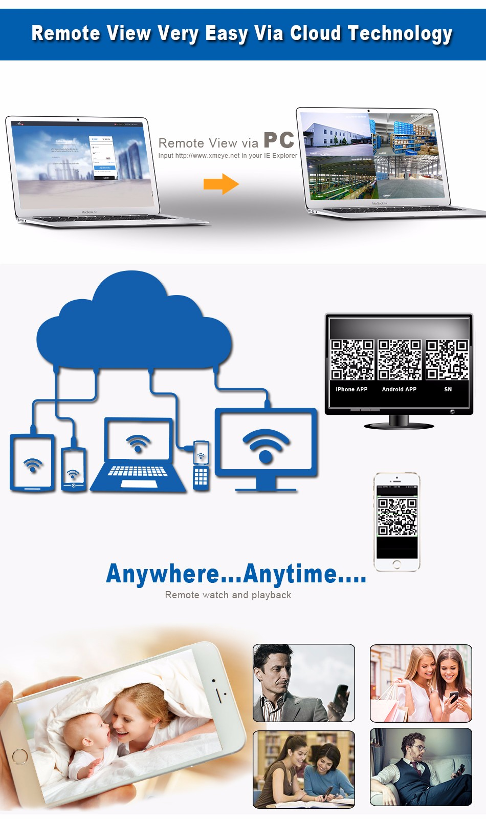 2-Remote View Very Easy Via Cloud Technology