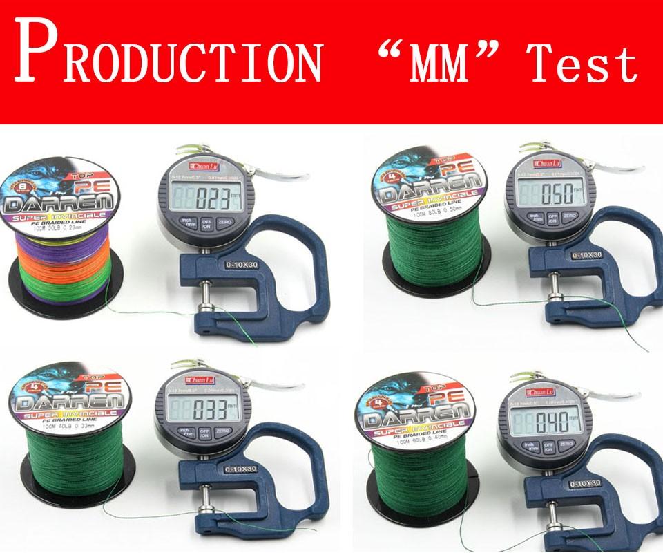 MM test