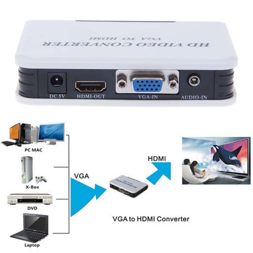 1080P Audio VGA to HDMI HD HDTV Video Converter Adapter for PC Laptop DVD vga to hdmi hd video converter white