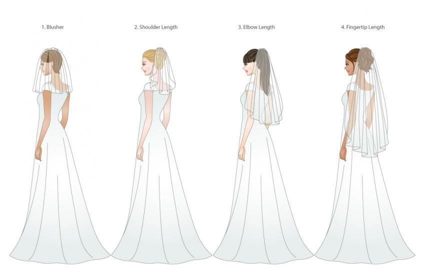 veil-length1-e1281396333997