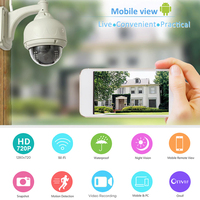 SRICAM Wifi IP Camera SP015 High Quality 720P H.264 Wireless ONVIF IR Night Vision Motion Detection Outdoor Security Cam