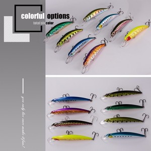 Image 4 - 2018 New Crankbait Wobblers Hard Bait 9.5cm/15g Fishing Lures Minnow For Bass Pike Perch Camping Fake Isca Artificial Jerkbait