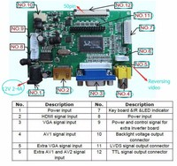 Universal HDMI VGA 2AV 50PIN TTL LVDS Controller Board Module Monitor Kit For Raspberry PI LCD