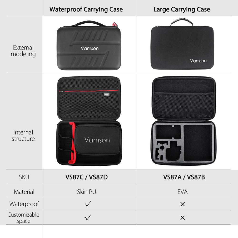 Image 4 - Vamson for DJI OSMO Action Camera Accessories Set for Gopro Hero 8 7 Black /6/5/4 for xiaomi yi 4k Waterproof Carrying Case VS87-in Sports Camcorder Cases from Consumer Electronics