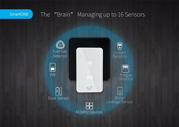 2-New Arrival Broadlink S1S1C SmartOne Alarm&Security Kit For Home Smart Home Alarm System IOS Android DoorWindow Sensor RF433