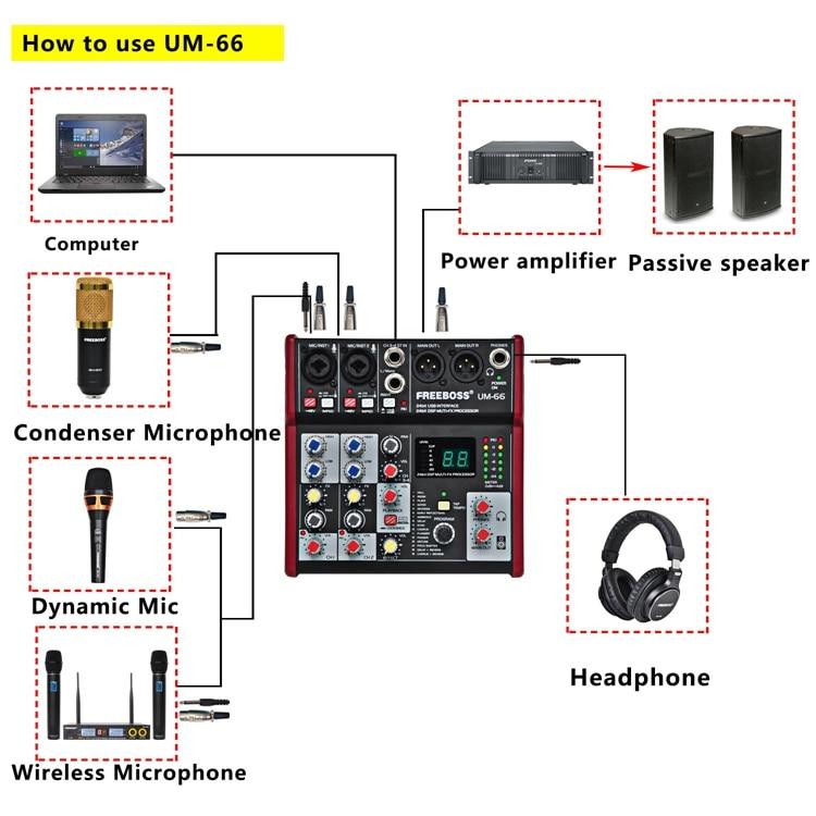 UM-66  51  Audio Mixer