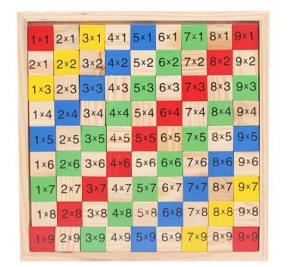 Compare prices on multiplication table free online for 99 times table
