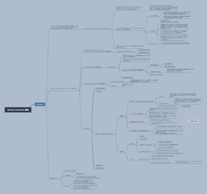 spring aop源码分析脑图 第5张