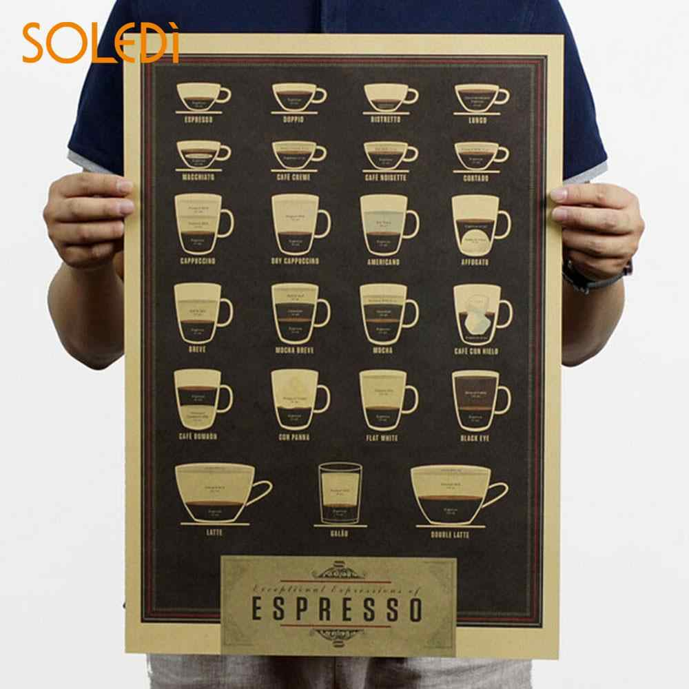 8 Pattern Picture Cafe Bar Background Antique Nostalgic Wall Decor Home Gift Decorative Painting Retro Art Posters Playbill