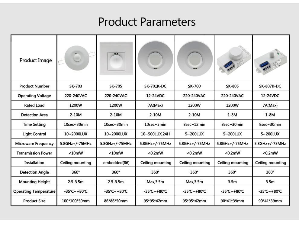 Microwave Sensor Radar Smart Light Switch (13)