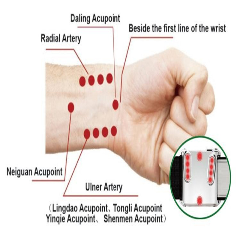 Therapy Tinnitus Laser Watch Therapeutic Acupuncture High Blood Pressure infrared Device Weber Medical Watch Laser Otitis Media in Massage Relaxation from Beauty Health