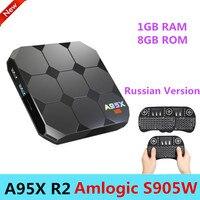 A95X R2 안드로이드 7.1 스마트 TV 상자 Amlogic S905W 쿼드 코어 2.4 천헤르쯔