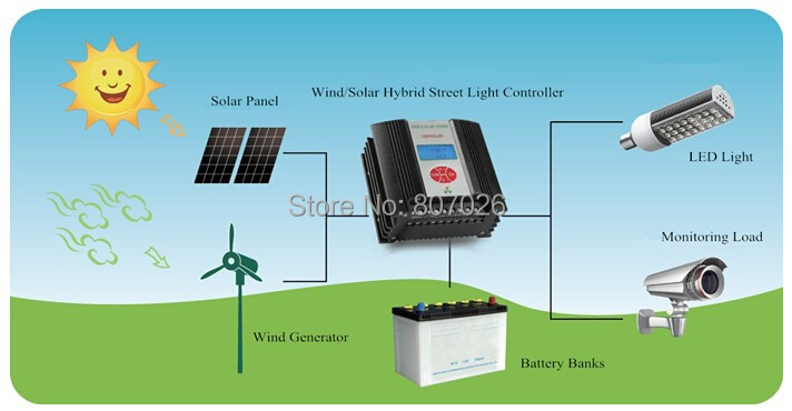 600w 24v wind solar hybrid charge controller for streetlight use