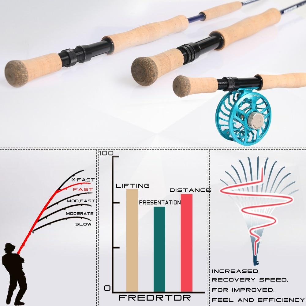 maximumcatch voar vara de pesca agua 04