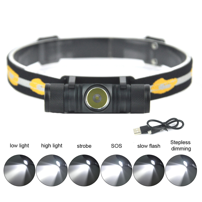 BORUiT D10 XM-L2 LED Headlamp USB Charging Interface Cycling Headlight 4-Mode Dimming Head Torch Camping Fishing Flashlight