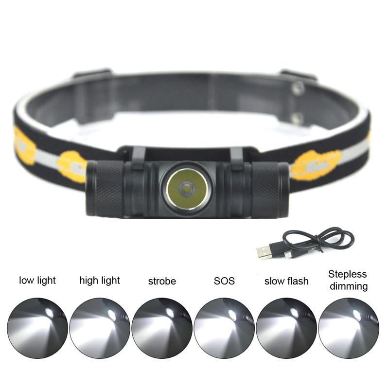 BORUiT D10 XM-L2 LED Headlamp USB Charging Interface Cycling Headlight 4-Mode Dimming Head Torch Camping Fishing Flashlight