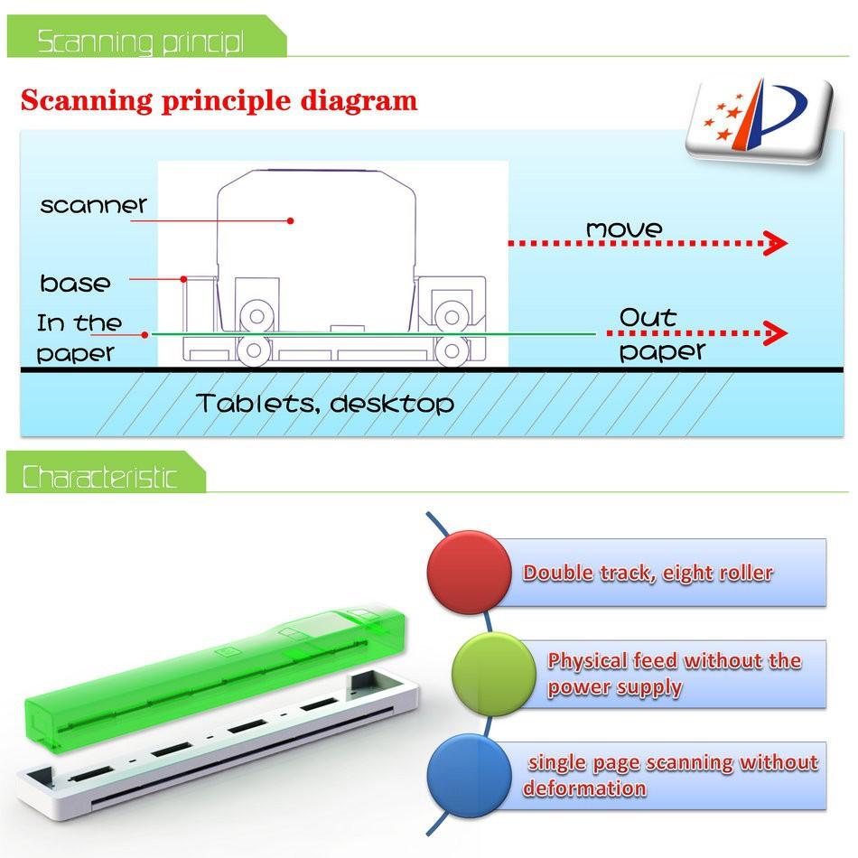 senniao portable scanner base Z01 (3)