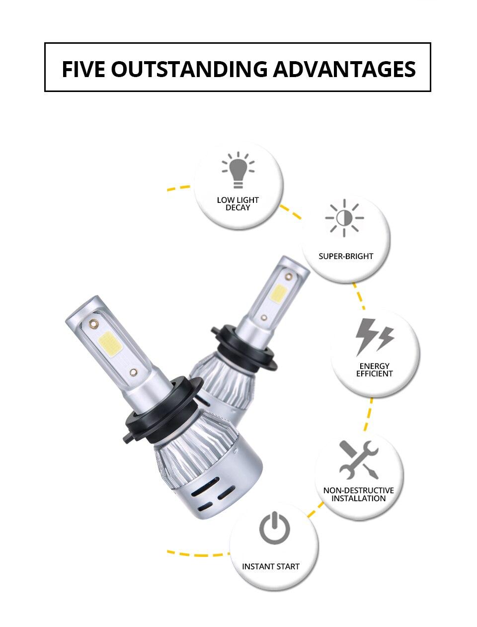 Aceersun H4 LED H7 Car Headlight H1 H8 H9 9005 9006 8000lm 4300K 6500K MINI 72W Auto Hi Lo Beam 12V And 5V USB Small stage light (2)