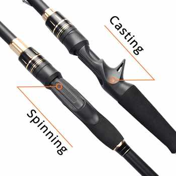 Telescopic Fishing Rods 24 Ton Toray Carbon Blanks Durable/Lightweight Stainless-Steel Guides Comfortable EVA Handle