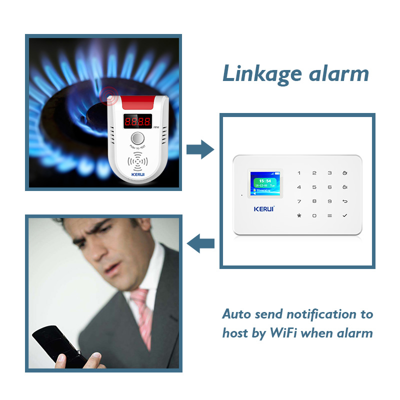 KERUI WIFI APP Voice Prompt Combustible Gas Leakage Detector Alarm System Display Screen Wireless Security Gas Sensor Alarm