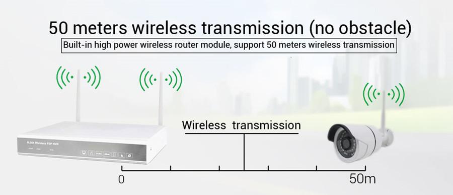 wireless system (8)