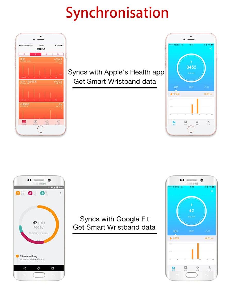 Smart watch information (3)