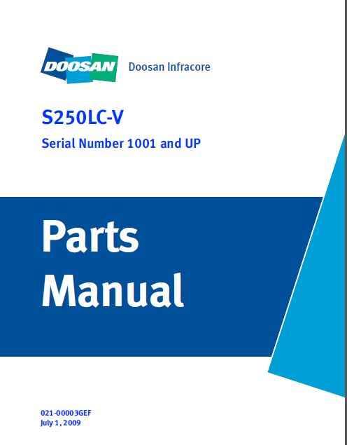Daios Doosan 2018 Parts Catalogs for all Doosan production PDF