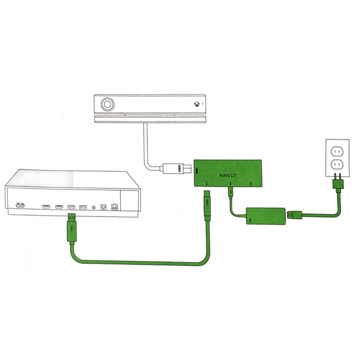 US $62.99 |The ids Kinect Adapter for XBOX One S X Sensor Power Supply on xbox power supply model, xbox power supply specifications, xbox 360 slim schematics, xbox 360 motherboard diagram, xbox 360 voltage specifications, xbox 360 motherboards power supplies, xbox power supply led, xbox power cord, xbox 360 power supply specs, xbox 360 power pinout, xbox one power brick, xbox power supply graph, xbox one power supply,