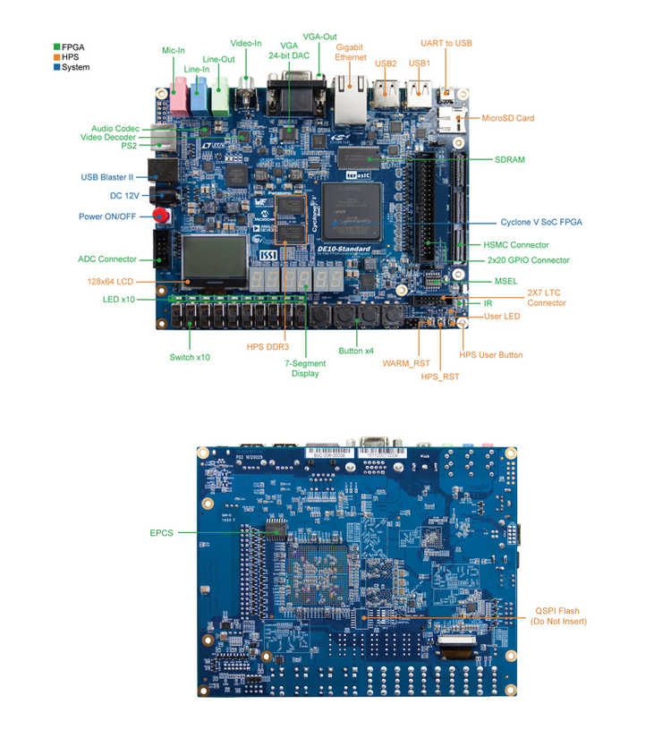 Altera Cyclone V SoC 5CSXFC6D6F31C6N FPGA Development board Altera  DE10-Standard FPGA Development Kit