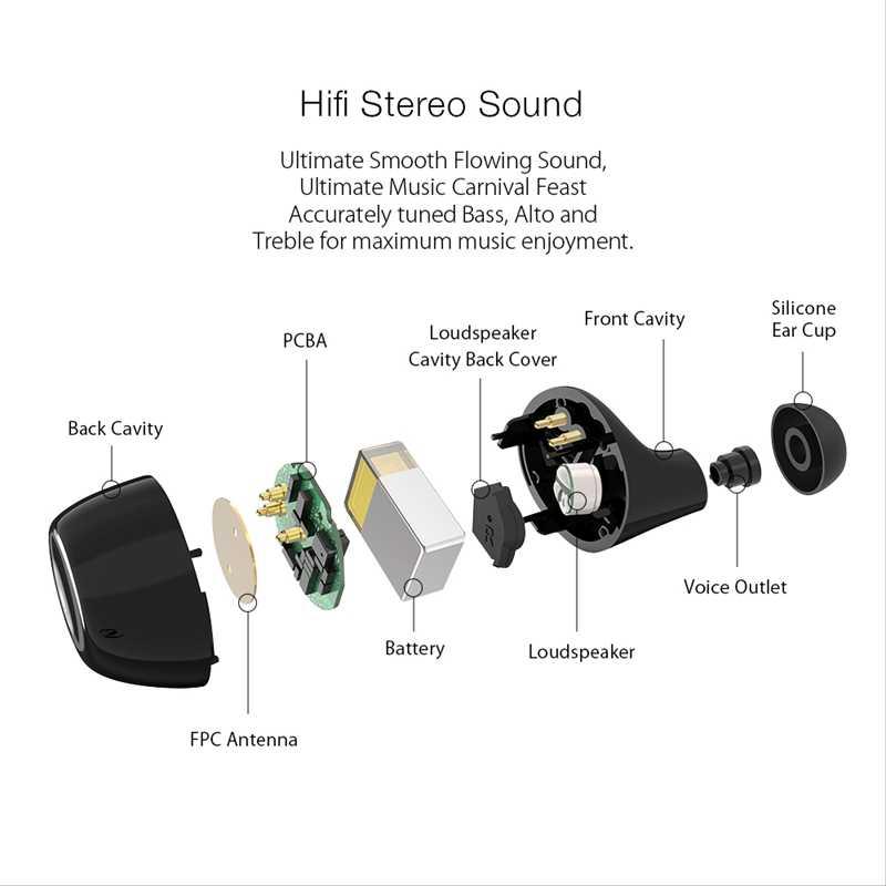 Blitzwolf BW-FYE3 vrai sans fil bluetooth 5.0 écouteur 6mm HiFi stéréo appels bilatéraux avec 2600mAh batterie externe IPX6 étanche
