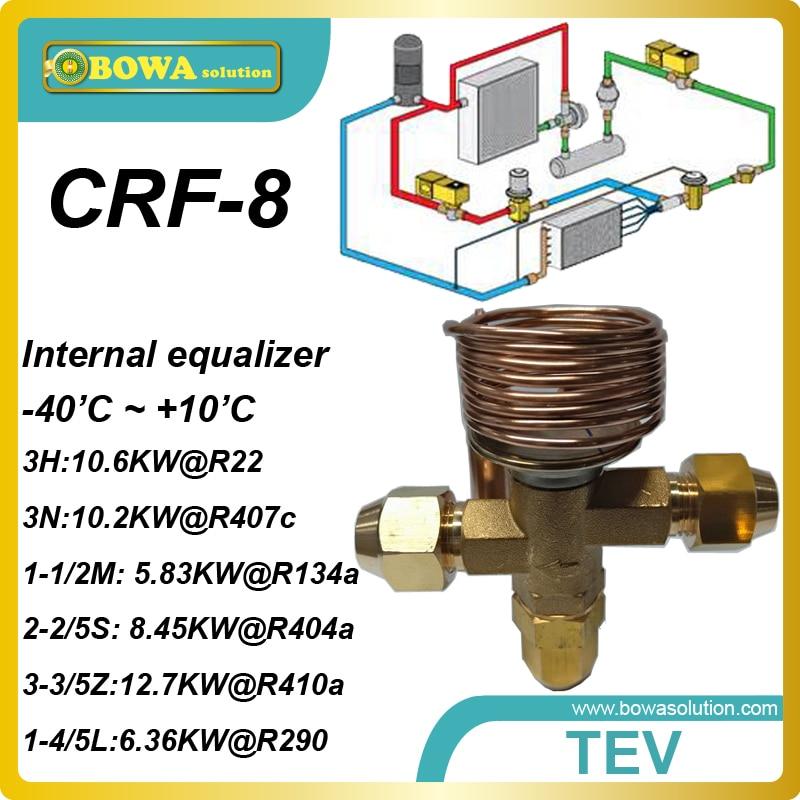 CRT 8 TEV с фиксированным отверстием и компактным размером является экономичным выбором для моноблока тепловых насосов водонагревателей или о