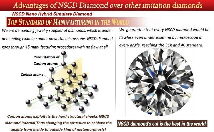 NSCD钻石