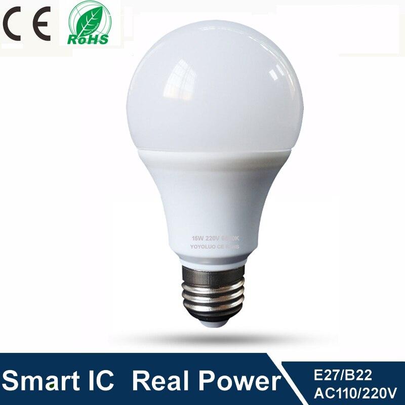 energy saving ampoule e27 led bulb lights 110v 220v 240v. Black Bedroom Furniture Sets. Home Design Ideas