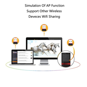 Image 3 - MT7601 Mini USB Wifi Adapter 802.11n Antenna 150Mbps USB Wireless Receiver Dongle Network Card External Wi Fi Lan Card For PC