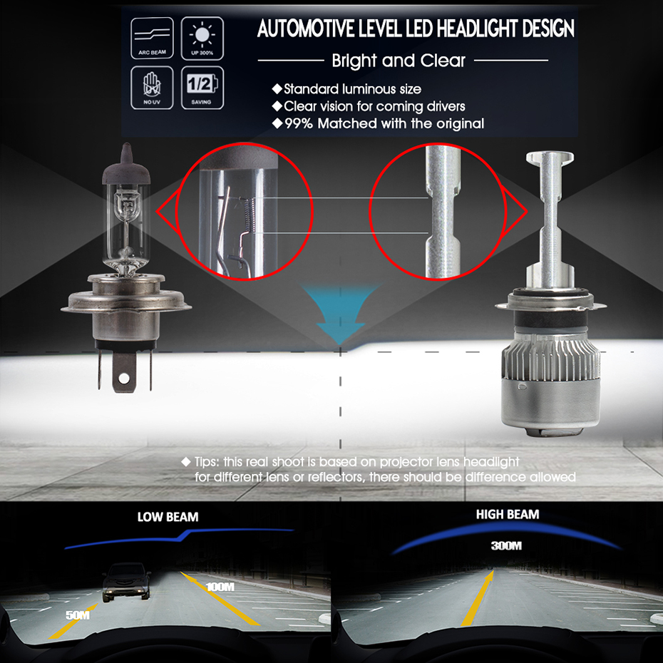 R2-LED-Car-Headlight-H7-H4-H11H8-H1-9005HB3-9006HB4-(1)