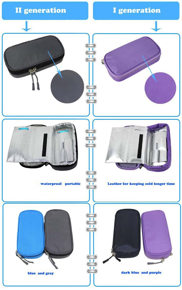 portable insulin cooler bag