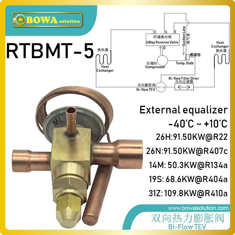 RTBMT-5 bi-flow expansion valve is instsalled in new energy equipments, such as heat pump air chambers or clother dryersRTBMT-5 bi-flow expansion valve is instsalled in new energy equipments, such as heat pump air chambers or clother dryers