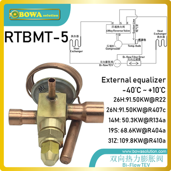 RTBMT-5 bi-flow expansion valve is instsalled in new energy equipments, such as heat pump air chambers or clother dryers