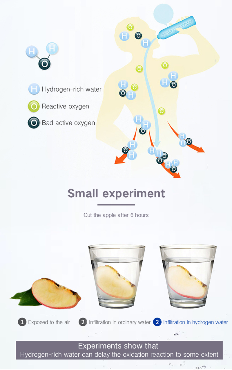 Usb Idrogeno Nuovo Di Portatile Ricaricabile Salute Bottiglia Acqua xUqPwqIn7