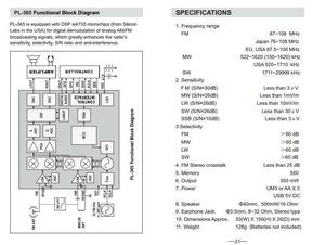 Image 5 - MSI. SDR 10 kHz כדי 2 GHz Panadapter פנורמי ספקטרום מודול סט VHF UHF LF HF תואם SDRPlay RSP1 TCXO 0.5ppm
