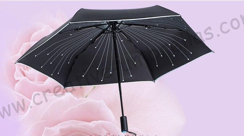 2 pcs/lot Auto open auto close 5 fois revêtement noir anti-UV bleu cristal pierre parapluie feux d'artifice note de musique parasol réfléchissant