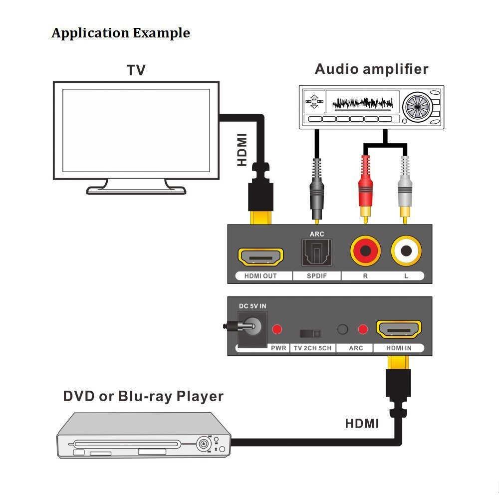 detail feedback questions about 4k hd mini hdmi to hdmi audio hdmi wiring diagram 4k [ 1000 x 1000 Pixel ]