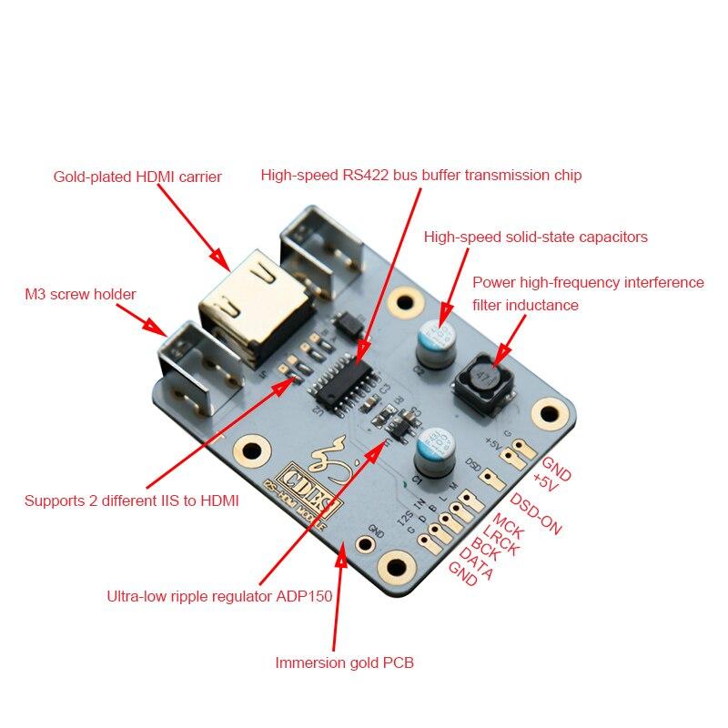 Плата приема Lusya HDMI IIS с переключением HDMI на IIS ies/IIS ies на HDMI T0661