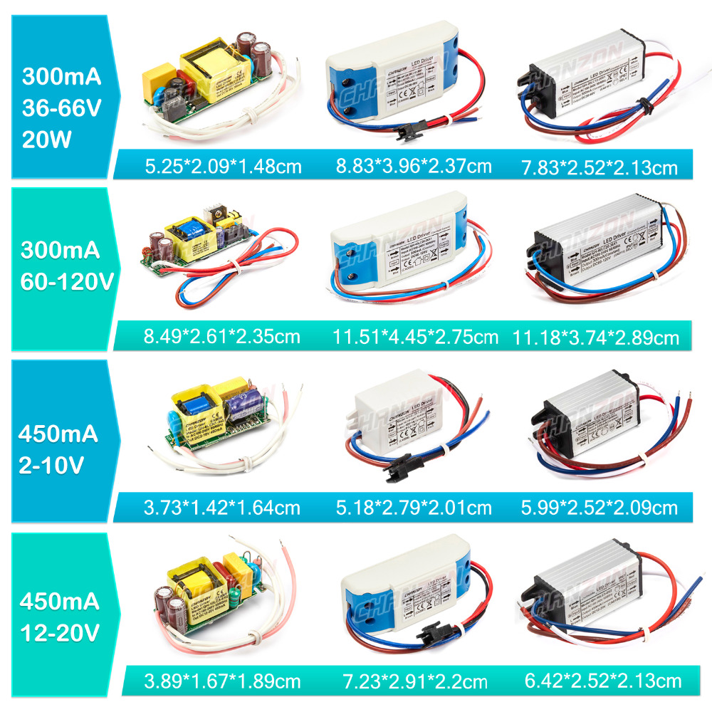 LED Driver 1W 3W 5W 10W 20W 30W 36W 50W 100W 300mA 600mA 900mA 1500mA Waterproof Lighting Transformers for DIY Lamp Power Supply
